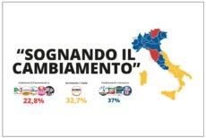 Voti al Sud Italia - Elezioni Politiche 2018