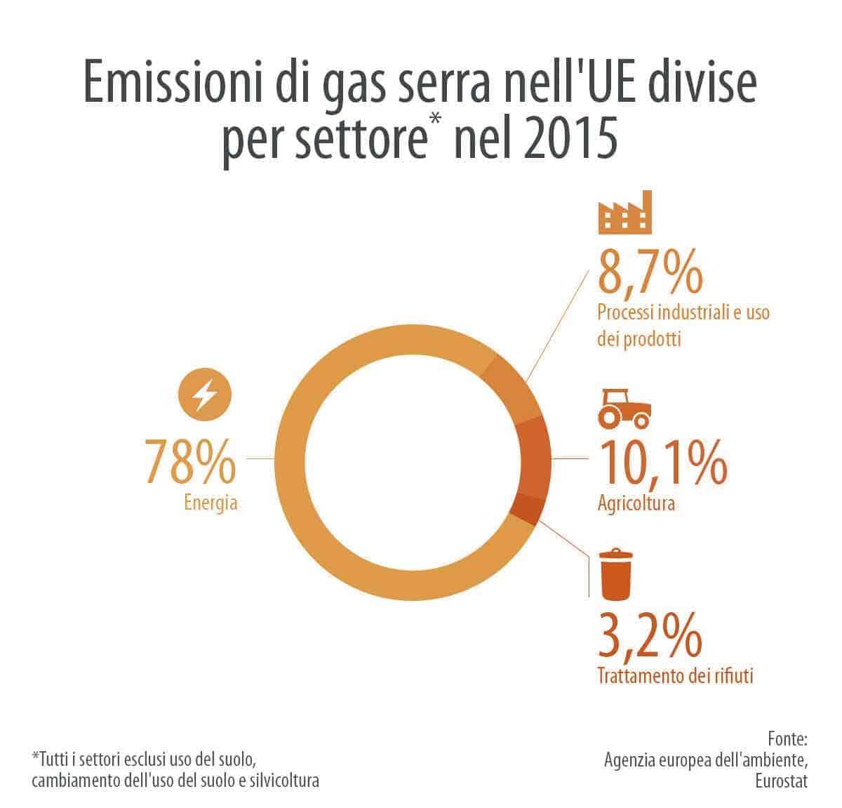 informareonline-cambiamento-climatico-2