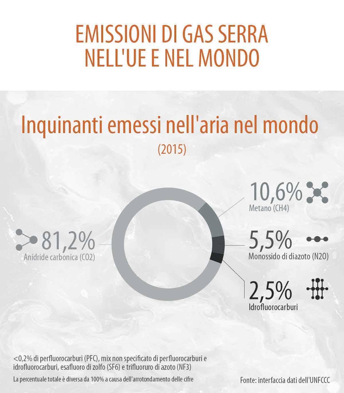 informareonline-cambiamento-climatico