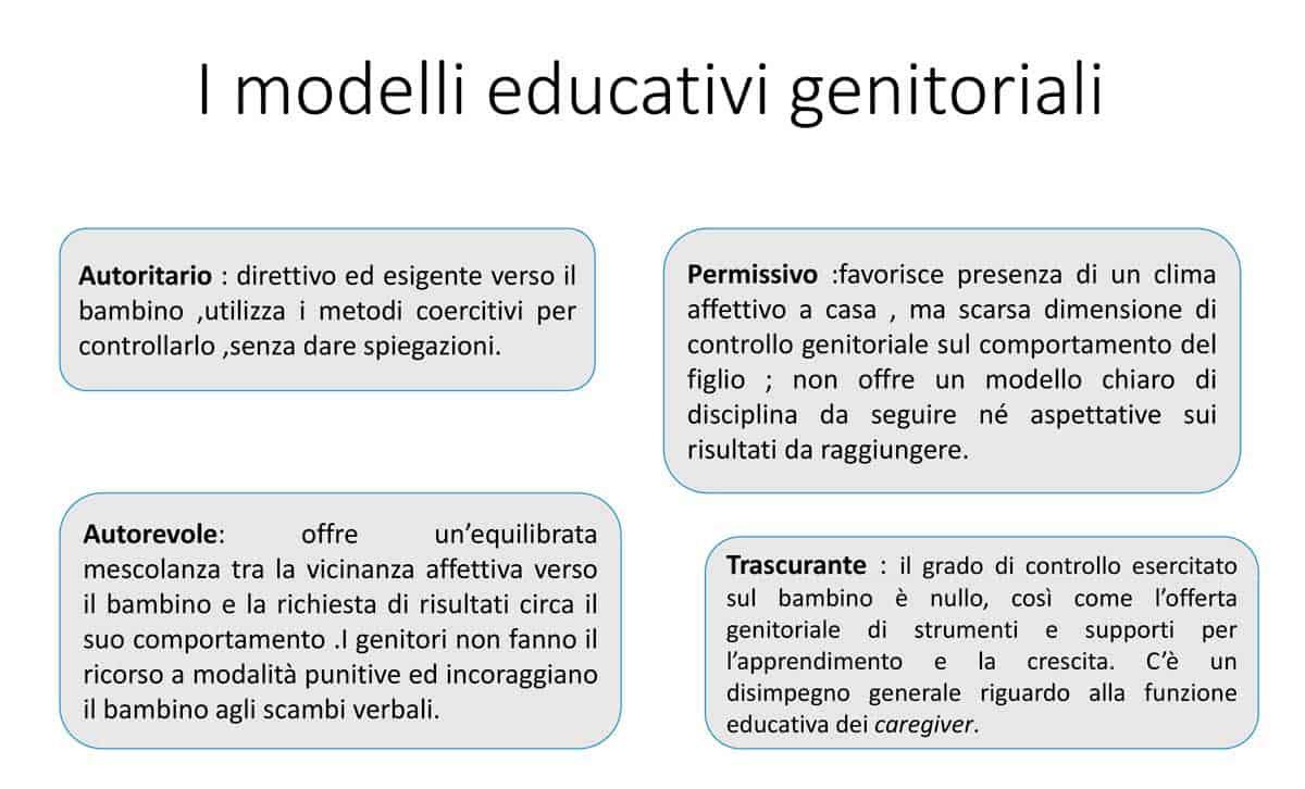 I-modelli-educativi-genitoriali