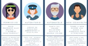 informareonline_stili_genitoriali