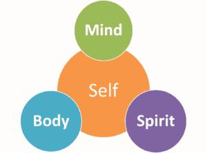 informare_online_success_body_mind_spirit