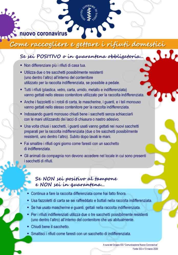 Informareonline-covid-19-rifiuti