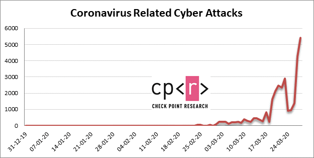 informare_online_cyber_cryme_corona_related