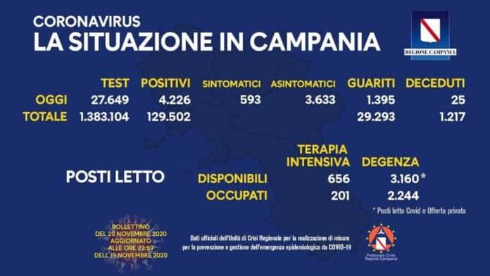 informareonline- bollettino-20-novembre